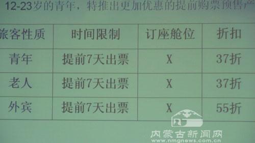 海拉尔,乌海7个机场,运营乌海-呼和浩特-上海,包头-太原-上海,赤峰