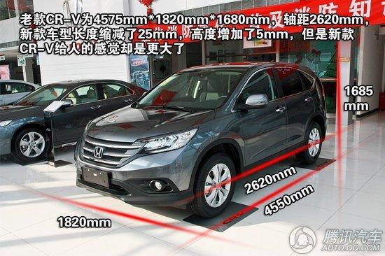 推荐车型一:东风本田CR-V-六款紧凑城市SUV车型推荐 全能实用之选高清图片