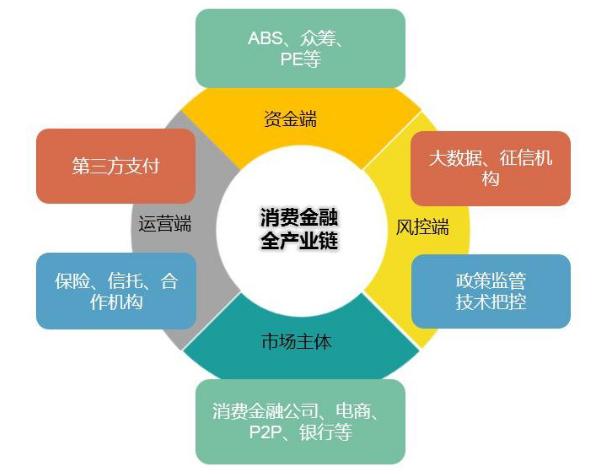 二元金融体系结构