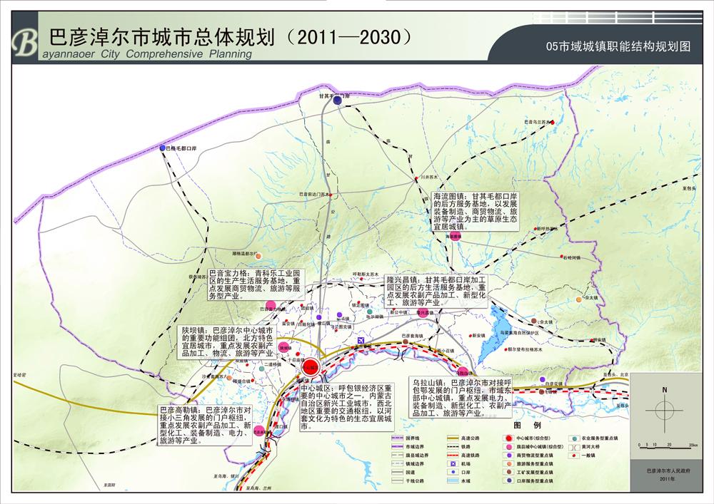 市域职能结构规划图