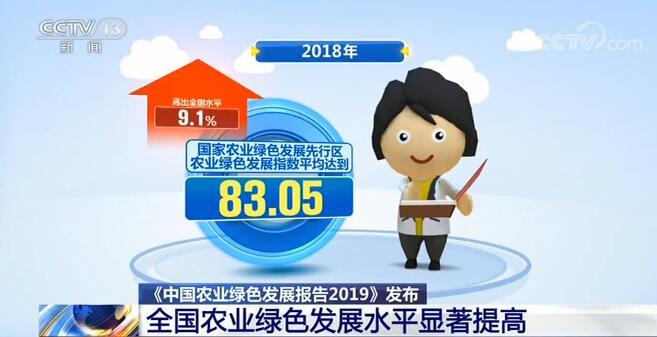 《【恒达注册首页】《中国农业绿色发展报告2019》发布 全国农业绿色发展水平显著提高》