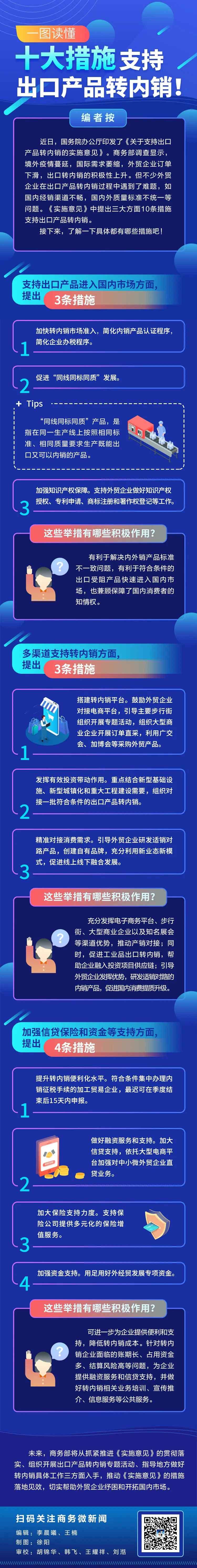 《【恒达注册地址】一图读懂| 十大措施支持出口产品转内销!》