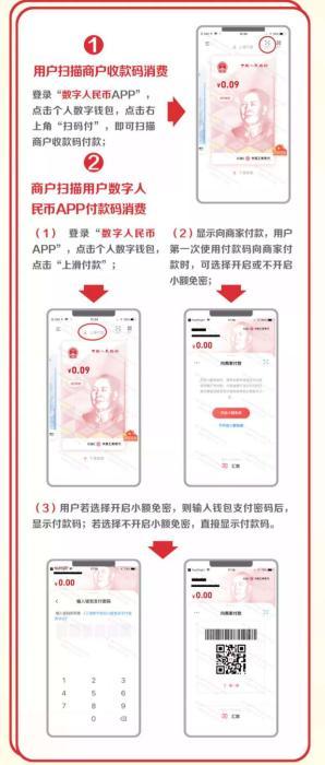 《【恒达登陆注册】红包来了!数字人民币比微信支付宝好用吗?》