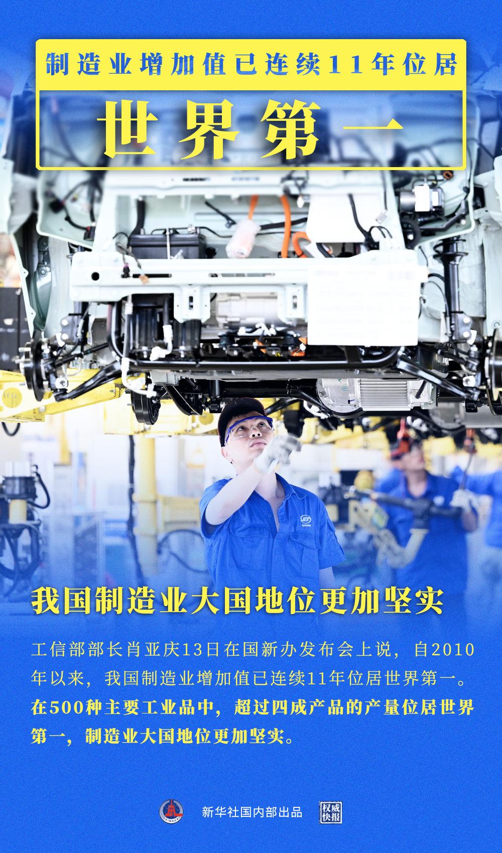 《权威快报|我国制造业增加值连续11年位居世界第一》